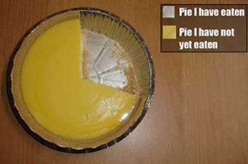 吃了和没吃的饼