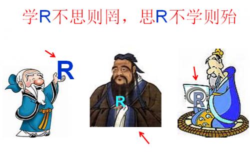 学R不思则罔,思R不学则殆