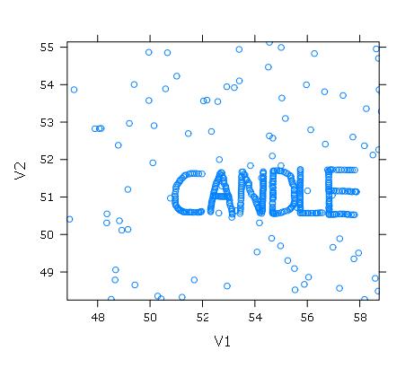 """数据中隐藏的""""蜡烛"""""""