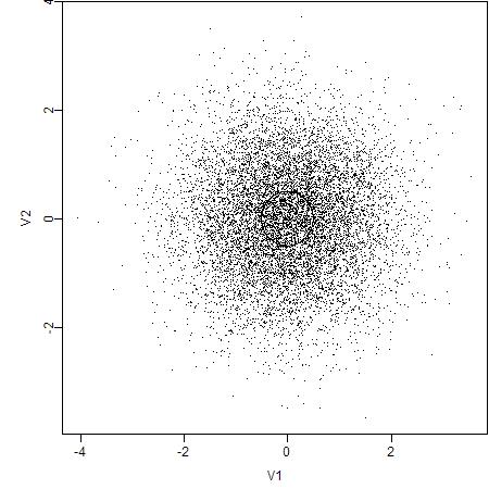 Plot with small symbols